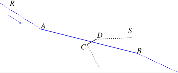Figure 2. The proximity violation for a pair of segments represented by the coordinate values of the two endpoints