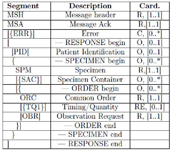 Interoperabilità tra sistemi clinici