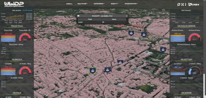 Screenshot della piattaforma di UbiDP